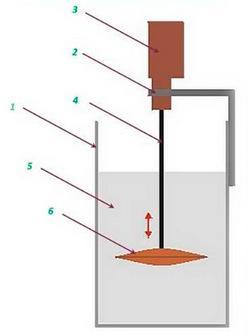 Вибрационная бетономешалка из перфоратора